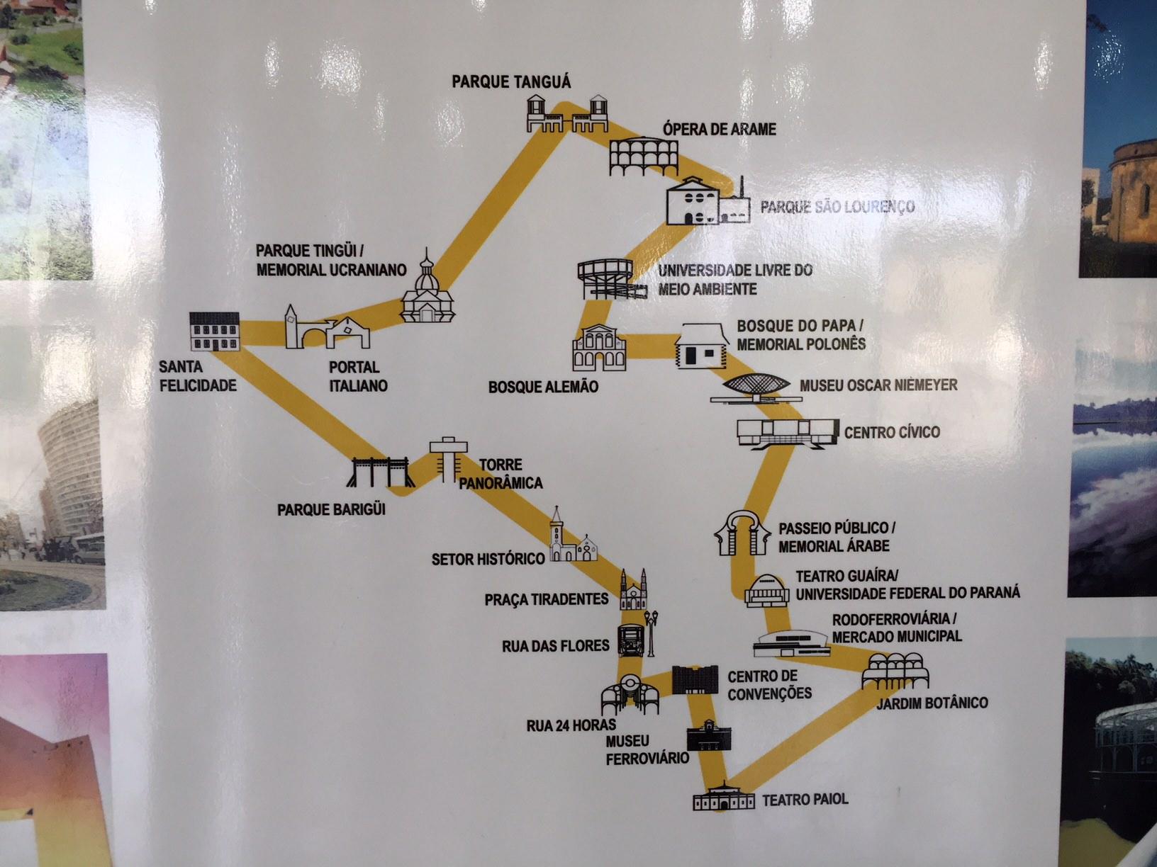 Mapa de los lugares turísticos que ver en Curitiba