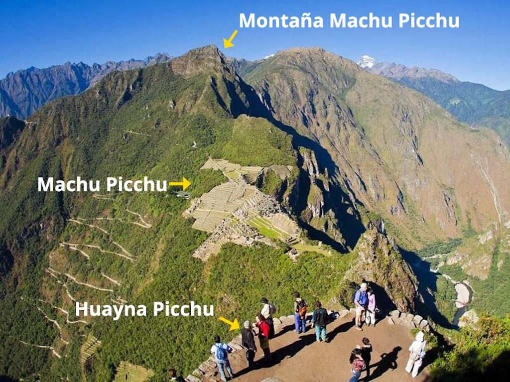 Comprar entradas Machu Picchu y Montaña, y Machu Picchu y Huayna Picchu