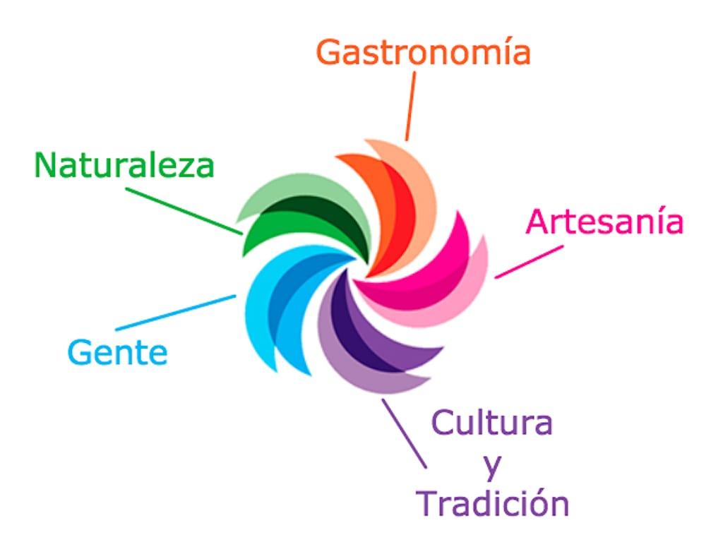 Características y requisitos de un Pueblo Mágico